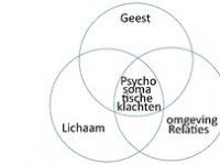 Psychosom-01
